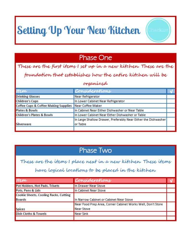 Tips On Setting Up Your New Kitchen When You Relocate And Move Into A New  Home