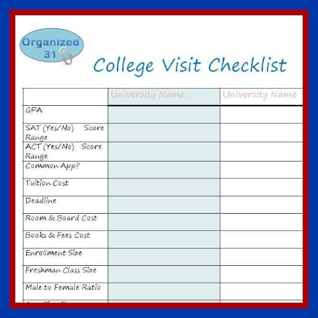 Organized 31 - College Visit Checklist