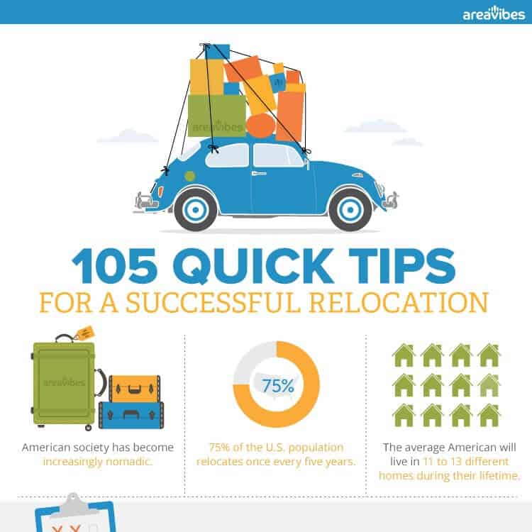 105 Relocation Tips - Organized 31