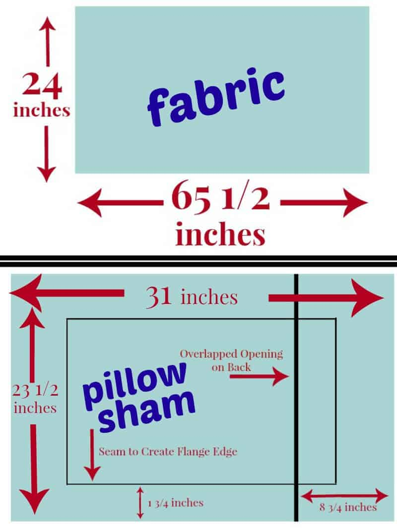 Pillow Sham Patterns Free: Free Pillow Sham Pattern   Organized 31,