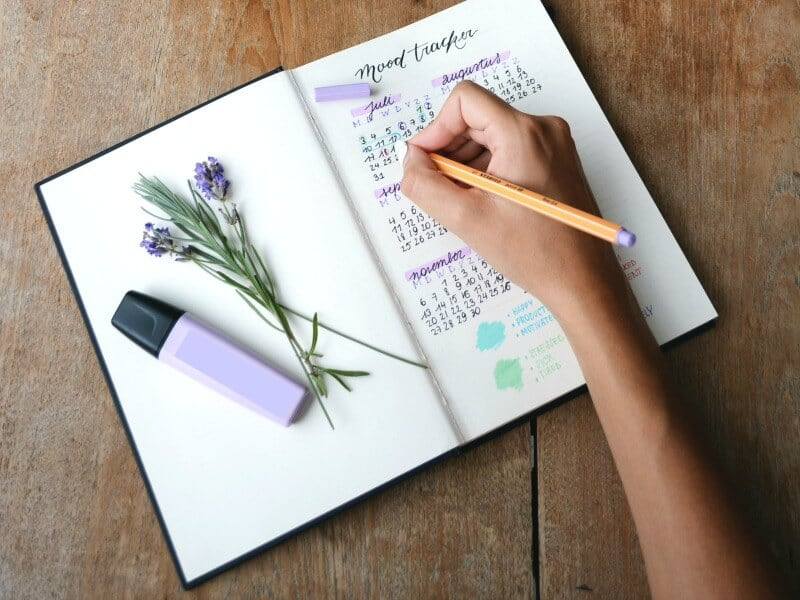 Wondering what a bullet journal is? It's the best of a calendar, planner, to do list and journal. You can customize it meet your personal and changing needs.