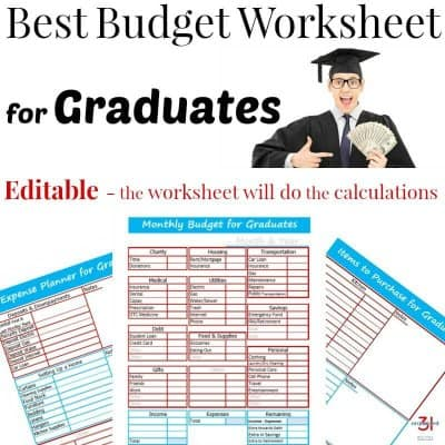 3 images of budgeting worksheets with image of graduate holding fistful of money
