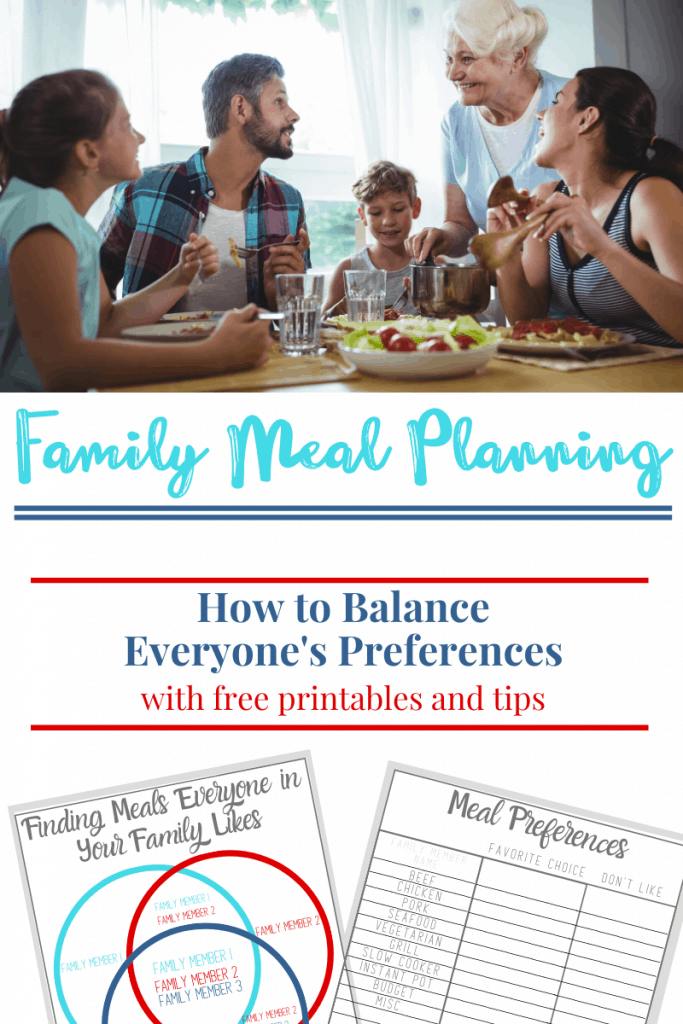 a family sitting around a table together eating a meal, text reading Family Meal Planning, meal planning printables